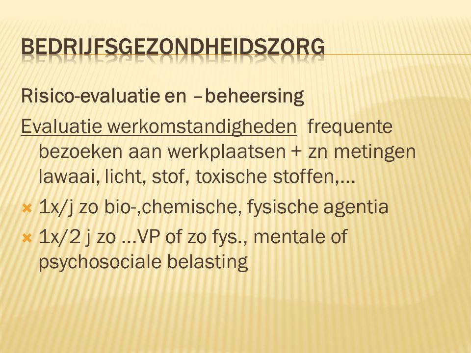 Casuïstiek 1.Werkhervatting na ziekte of ongeval 2.