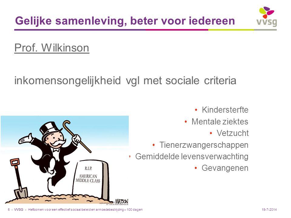VVSG - Participatief beleid met burgers Hefbomen voor een effectief sociaal beleid en armoedebestrijding – 100 dagen26 -19-7-2014 Participatie met burgers en actoren Ook kwetsbare burgers betrekken!.