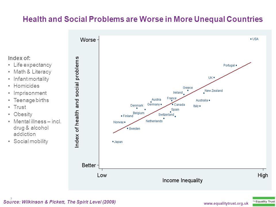VVSG - Waarom sociaal beleid voeren.