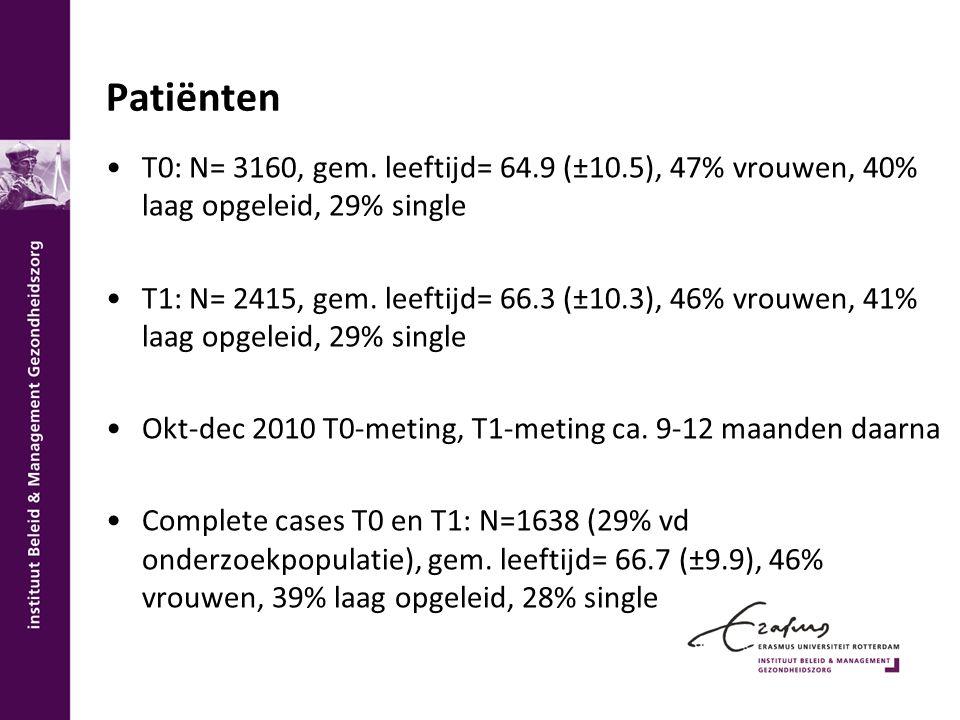 Patiënten T0: N= 3160, gem. leeftijd= 64.9 (±10.5), 47% vrouwen, 40% laag opgeleid, 29% single T1: N= 2415, gem. leeftijd= 66.3 (±10.3), 46% vrouwen,