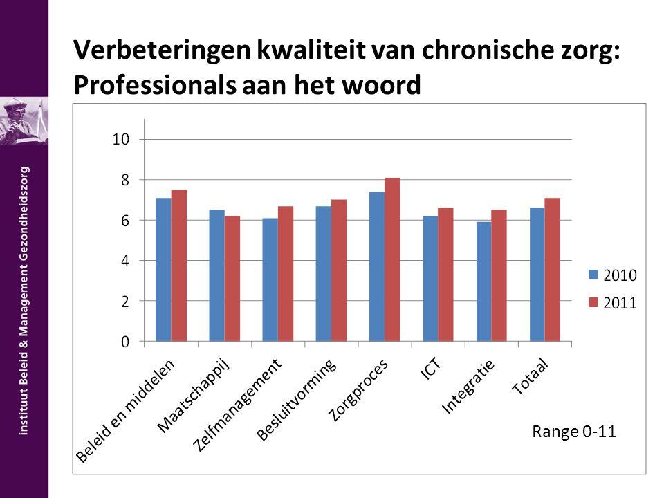 Verbeteringen kwaliteit van chronische zorg: Professionals aan het woord Range 0-11