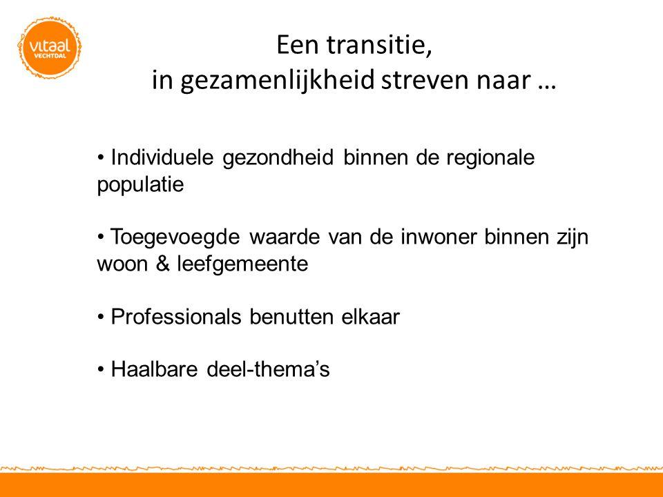 Een transitie, in gezamenlijkheid streven naar … Individuele gezondheid binnen de regionale populatie Toegevoegde waarde van de inwoner binnen zijn wo
