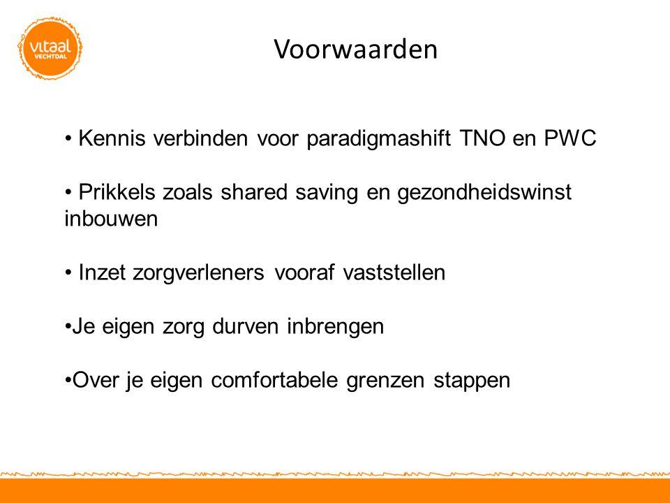 Voorwaarden Kennis verbinden voor paradigmashift TNO en PWC Prikkels zoals shared saving en gezondheidswinst inbouwen Inzet zorgverleners vooraf vasts