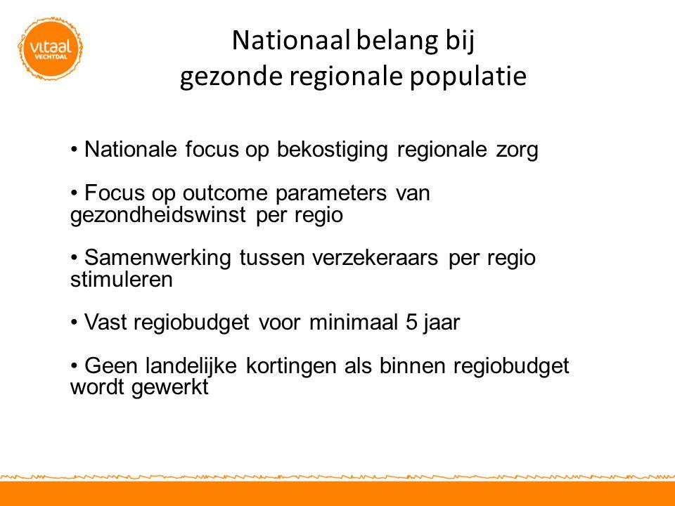Nationaal belang bij gezonde regionale populatie Nationale focus op bekostiging regionale zorg Focus op outcome parameters van gezondheidswinst per regio Samenwerking tussen verzekeraars per regio stimuleren Vast regiobudget voor minimaal 5 jaar Geen landelijke kortingen als binnen regiobudget wordt gewerkt