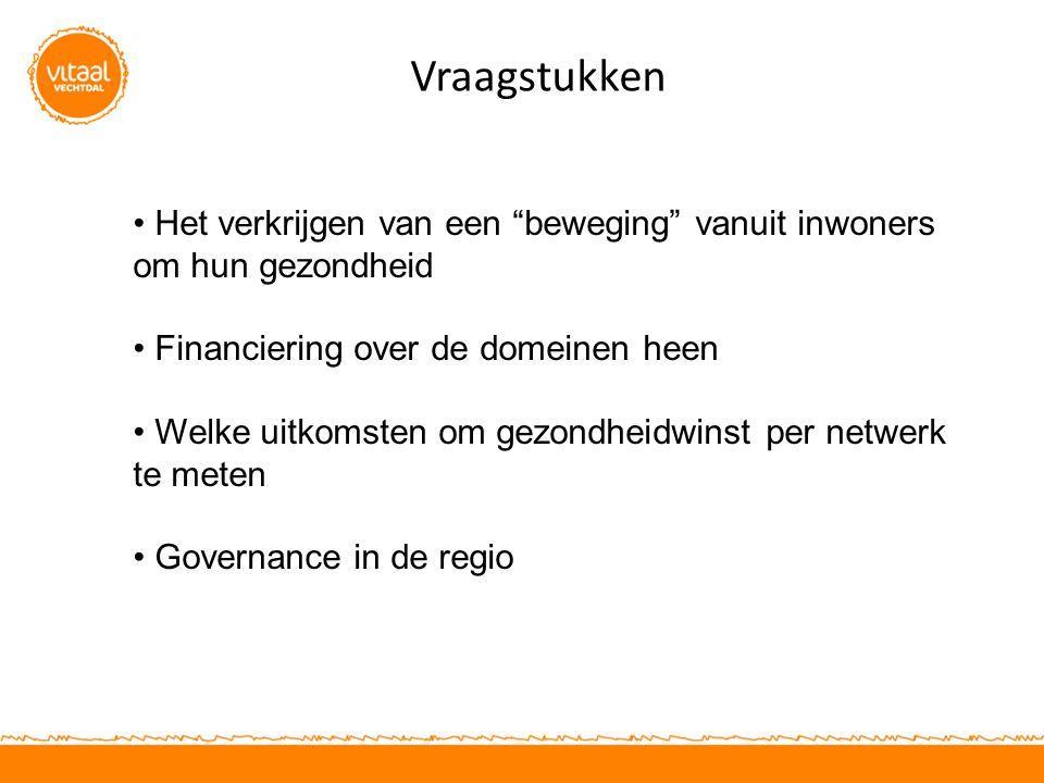 Vraagstukken Het verkrijgen van een beweging vanuit inwoners om hun gezondheid Financiering over de domeinen heen Welke uitkomsten om gezondheidwinst per netwerk te meten Governance in de regio