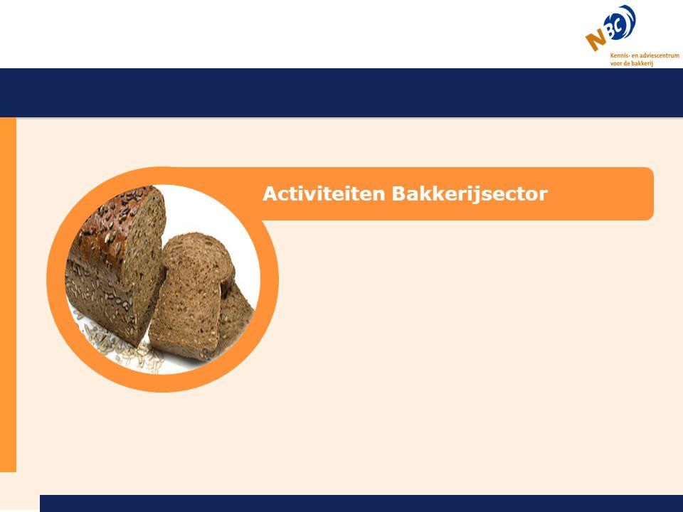 Activiteiten Bakkerijsector