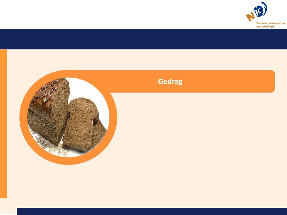 19 3 Voedingswaarde van brood