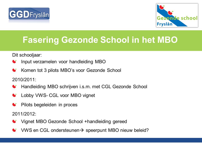 Fasering Gezonde School in het MBO Dit schooljaar: Input verzamelen voor handleiding MBO Komen tot 3 pilots MBO's voor Gezonde School 2010/2011: Handl