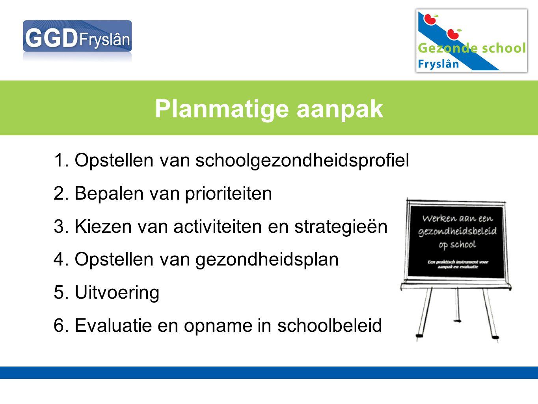 Planmatige aanpak 1. Opstellen van schoolgezondheidsprofiel 2. Bepalen van prioriteiten 3. Kiezen van activiteiten en strategieën 4. Opstellen van gez