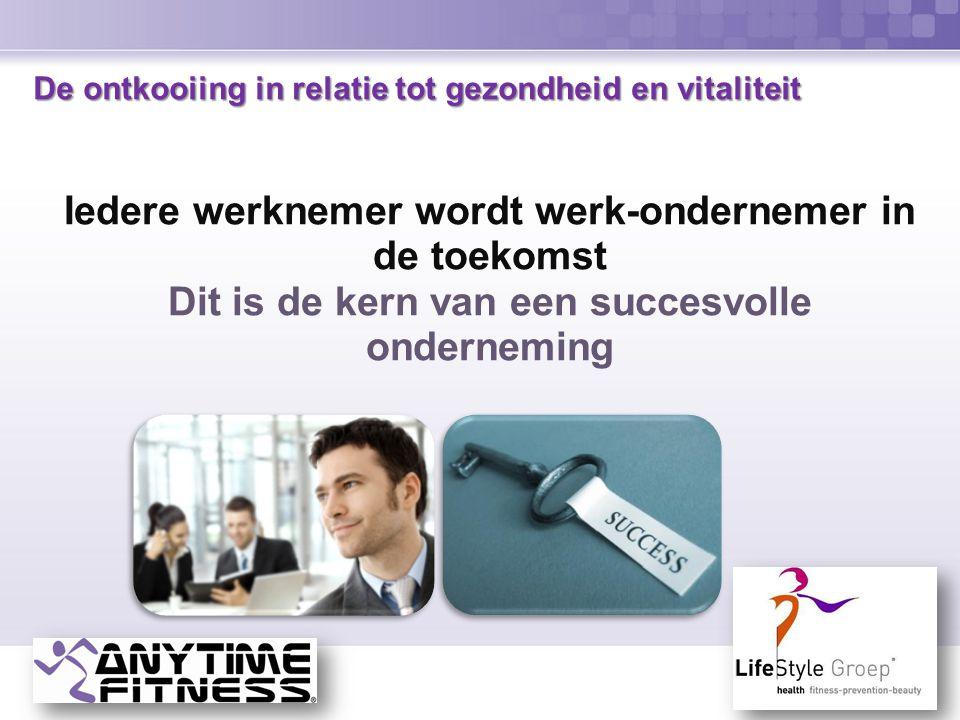 De ontkooiing in relatie tot gezondheid en vitaliteit De ontkooiing in relatie tot gezondheid en vitaliteit Iedere werknemer wordt werk-ondernemer in