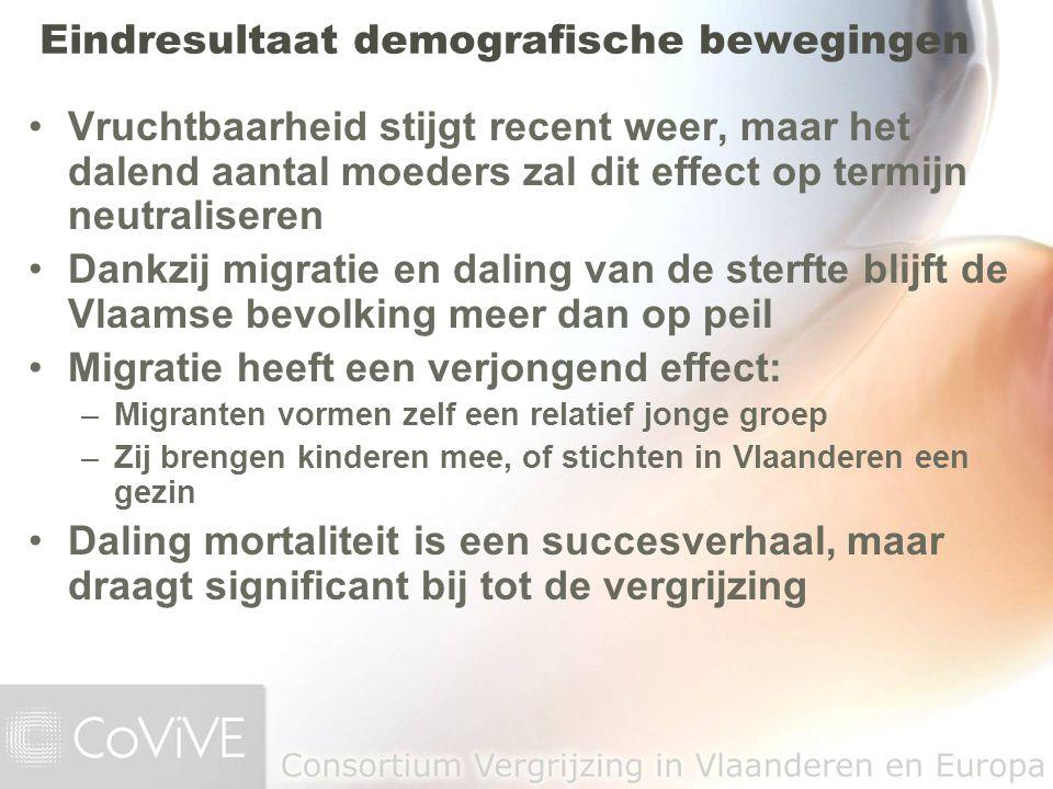 Slotbalans Projecties robuust ondanks inschattingsfouten: –De effecten van vruchtbaarheid sterfte en migratie heffen mekaar goeddeels op –Vergrijzingsindices varieren neutraal –Gemiddelde leeftijd lichtjes hoger dan verwacht conclusie: –Migratie heeft een belangrijk positief effect, maar vormt tegelijk een grote demografische uitdaging voor de toekomst –De echte uitdaging is niet het controleren van de migratiestroom, maar de duurzame valorizering van het human capital dat erin aanwezig is, via specifieke maatregelen inzake onderwijs en kansen op de arbeidsmarkt