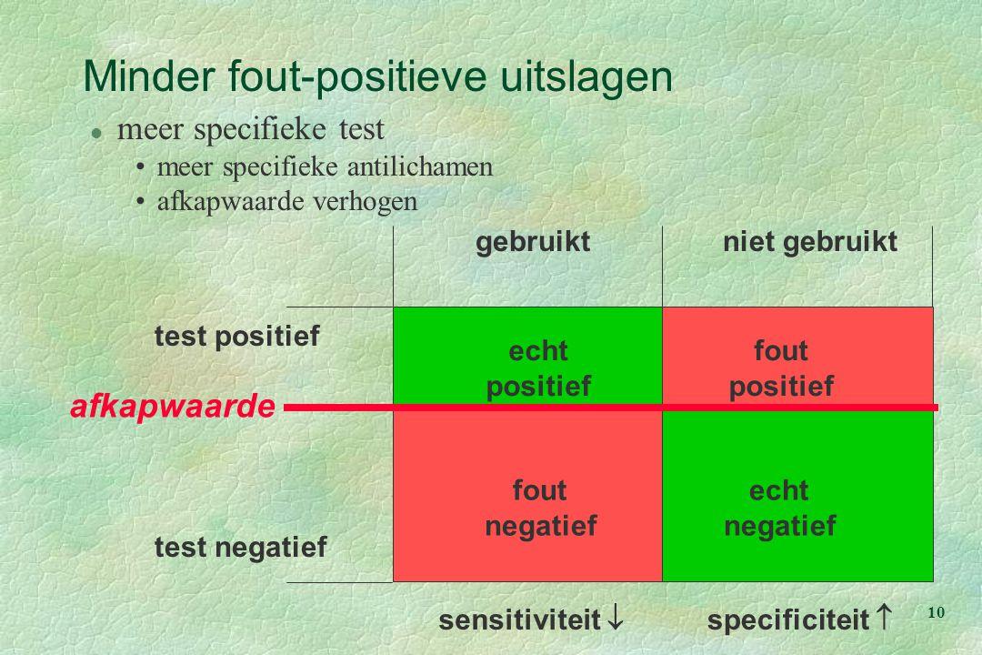 10 test positief test negatief afkapwaarde gebruiktniet gebruikt echt positief echt negatief fout negatief fout positief Minder fout-positieve uitslag