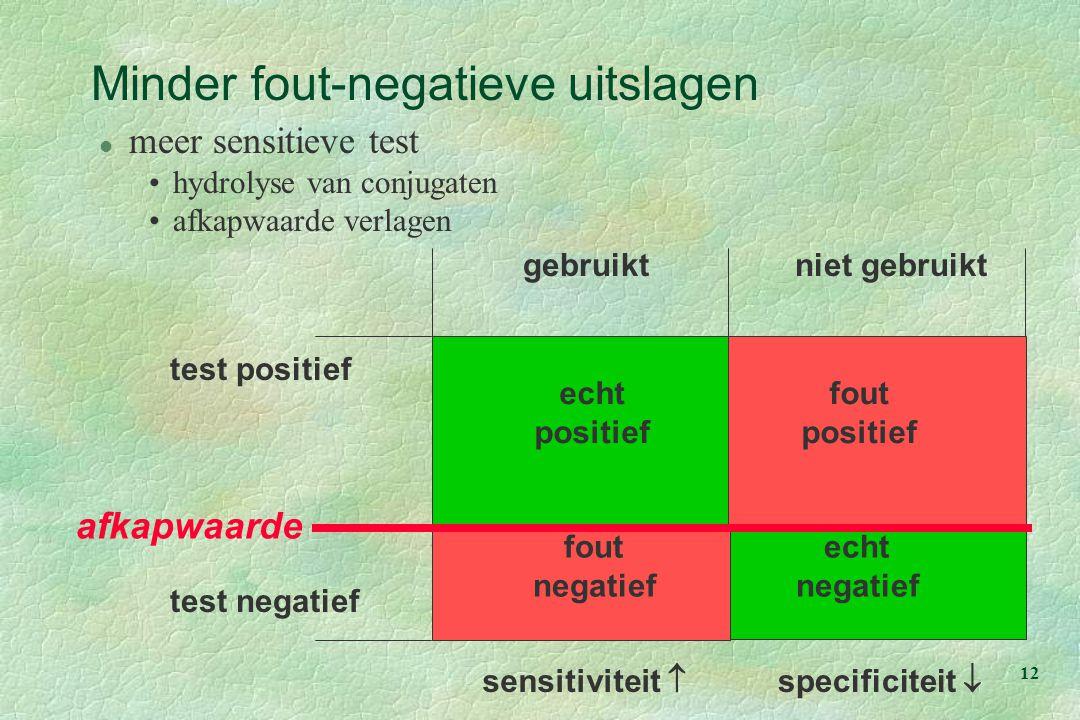 12 test positief gebruiktniet gebruikt test negatief afkapwaarde Minder fout-negatieve uitslagen echt positief echt negatief fout negatief fout positief sensitiviteit  specificiteit  l meer sensitieve test hydrolyse van conjugaten afkapwaarde verlagen