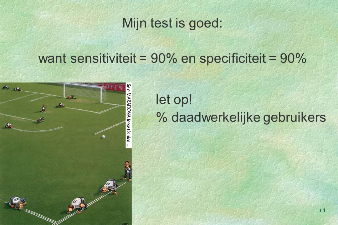 14 Mijn test is goed: want sensitiviteit = 90% en specificiteit = 90% let op! % daadwerkelijke gebruikers