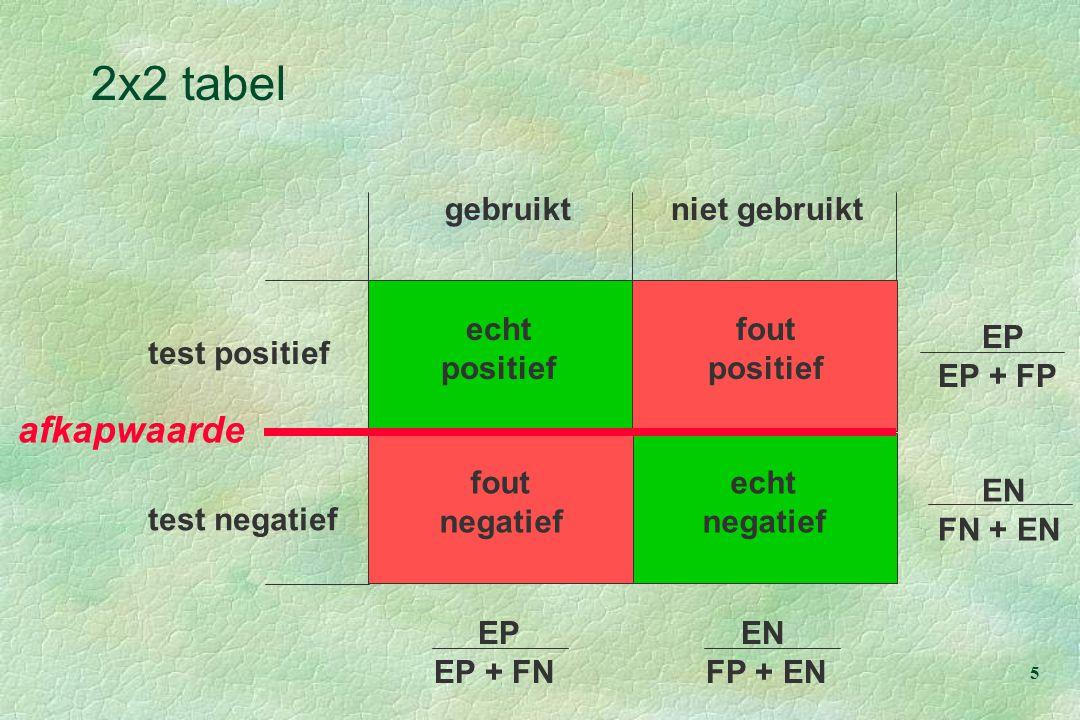 5 test positief gebruiktniet gebruikt test negatief afkapwaarde EP EP + FN EN FP + EN EP EP + FP EN FN + EN echt positief echt negatief fout negatief fout positief 2x2 tabel