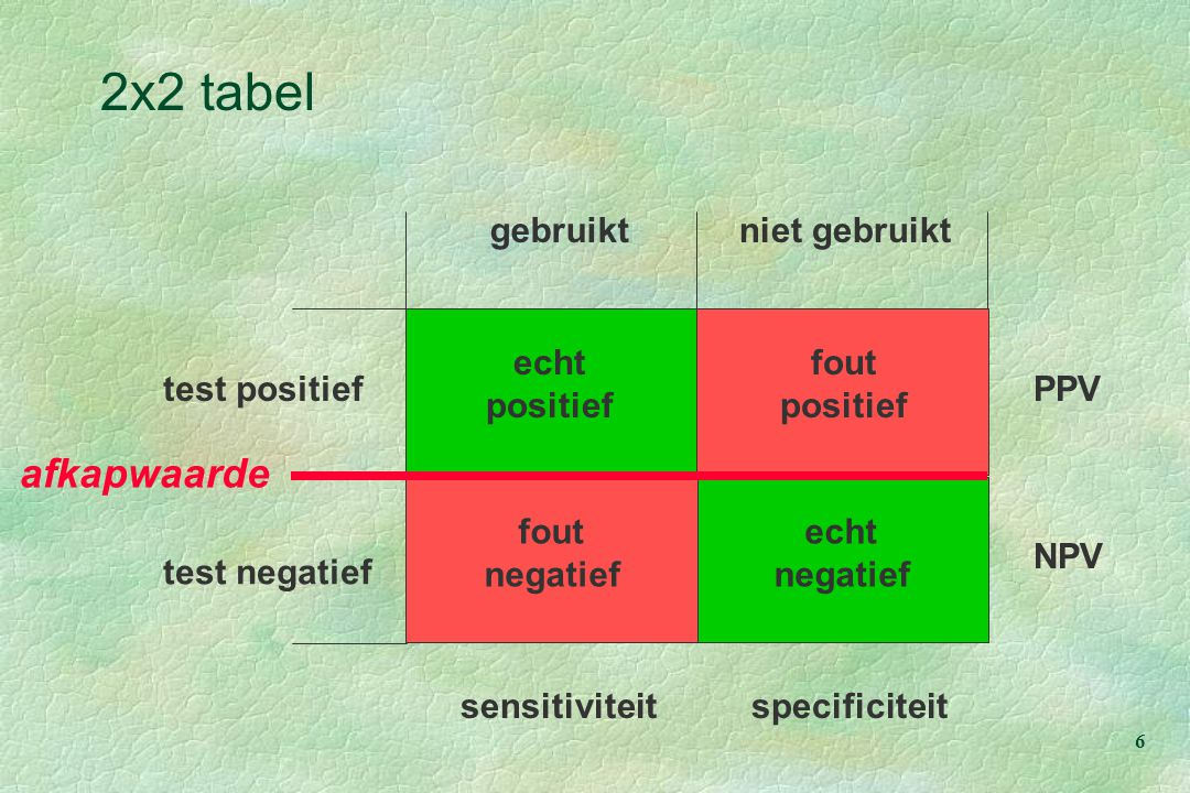 6 test positief gebruiktniet gebruikt test negatief afkapwaarde sensitiviteitspecificiteit PPV NPV echt positief echt negatief fout negatief fout positief 2x2 tabel