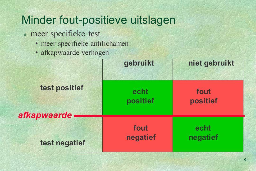 10 test positief test negatief afkapwaarde gebruiktniet gebruikt echt positief echt negatief fout negatief fout positief Minder fout-positieve uitslagen l meer specifieke test meer specifieke antilichamen afkapwaarde verhogen sensitiviteit  specificiteit 