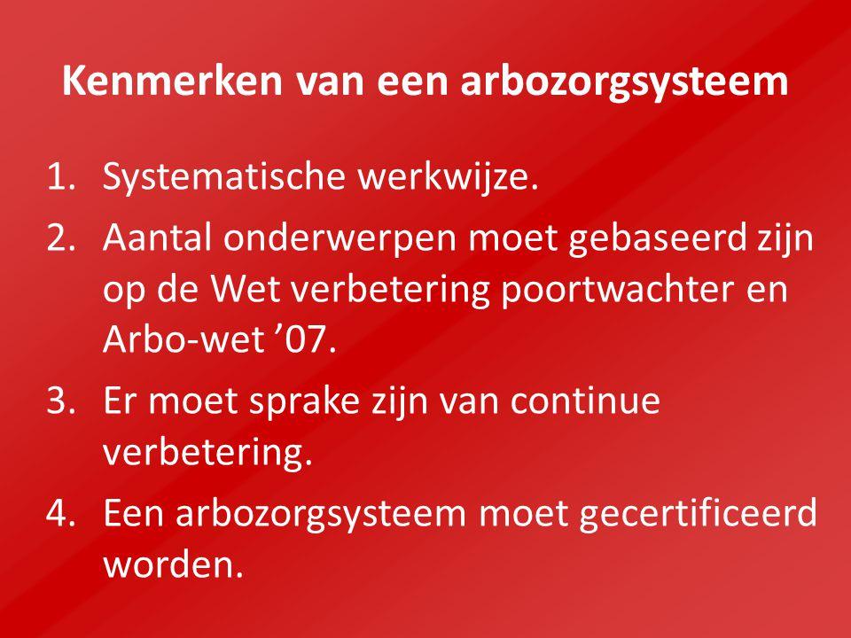 Kenmerken van een arbozorgsysteem 1.Systematische werkwijze.