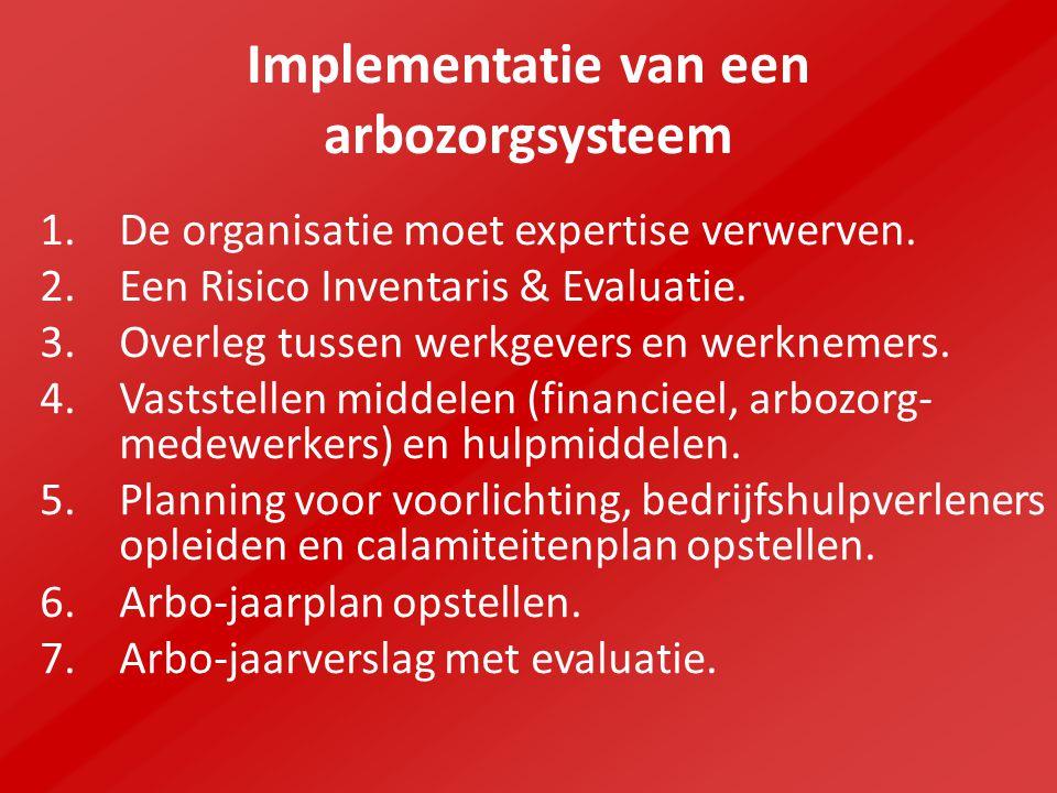 Implementatie van een arbozorgsysteem 1.De organisatie moet expertise verwerven.