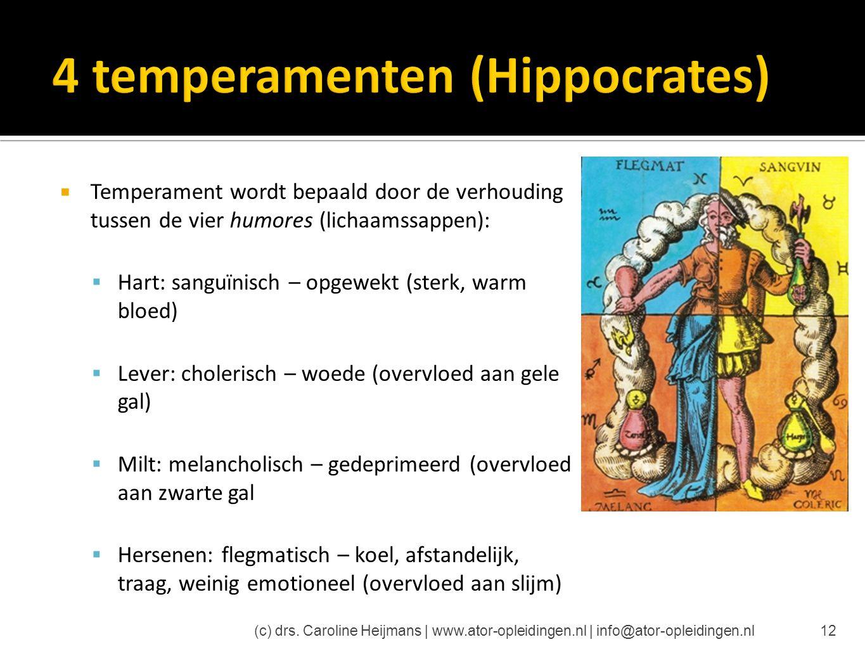  Temperament wordt bepaald door de verhouding tussen de vier humores (lichaamssappen):  Hart: sanguïnisch – opgewekt (sterk, warm bloed)  Lever: ch