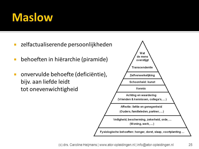  zelfactualiserende persoonlijkheden  behoeften in hiërarchie (piramide)  onvervulde behoefte (deficiëntie), bijv. aan liefde leidt tot onevenwicht