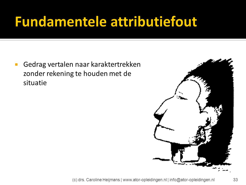  Gedrag vertalen naar karaktertrekken zonder rekening te houden met de situatie (c) drs. Caroline Heijmans | www.ator-opleidingen.nl | info@ator-ople