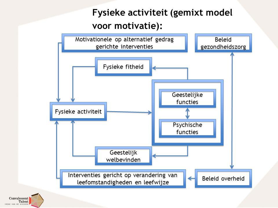 Fysieke activiteit (gemixt model voor motivatie): Fysieke activiteit Psychische functies Geestelijke functies Geestelijk welbevinden Fysieke fitheid M