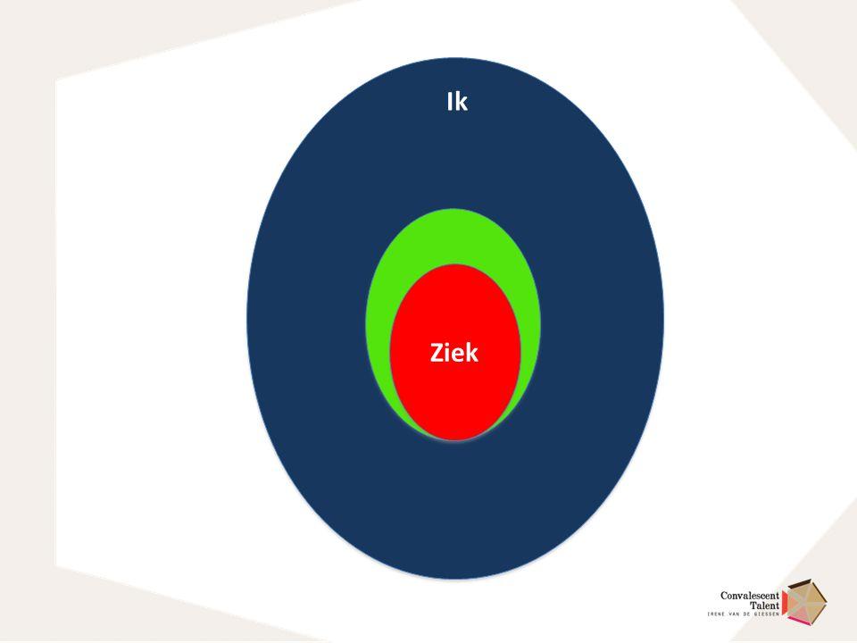Geestelijke gezondheidszorg 'in beweging': 1.Implementatie van beschikbare kennis over effectief behandelen van psychische stoornissen, doeltreffend organiseren van werkprocessen en een intelligent gebruik van ICT 2.Marktmechanisme 3.Futuristische biomedische technologieën 4.Zoektocht naar ziektemechanismen van psychische stoornissen 5.Drugdelivery
