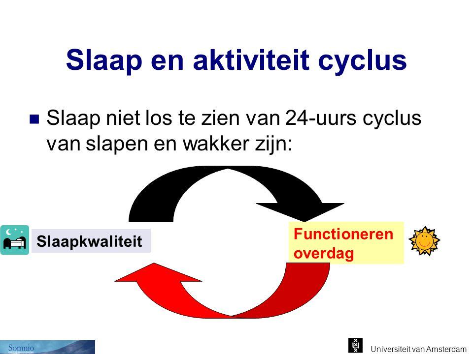 Universiteit van Amsterdam Slaap en aktiviteit cyclus Slaap niet los te zien van 24-uurs cyclus van slapen en wakker zijn: Slaapkwaliteit Functioneren