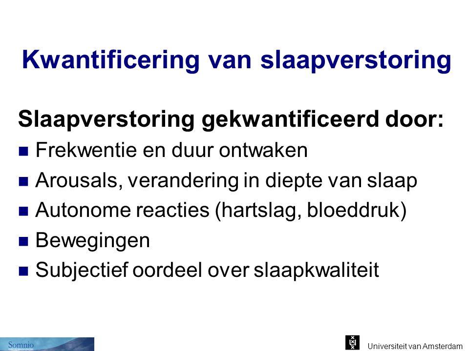 Universiteit van Amsterdam ONTWAKEN Lawaaistimulus veroorzaakt: Ontwaakreactie  Wekdrempel verschillend in verschillende slaapstadia  Aantal begint te stijgen bij 50-55dB(A)  Kan slaapfragmentatie veroorzaken Probability of awakening Max.