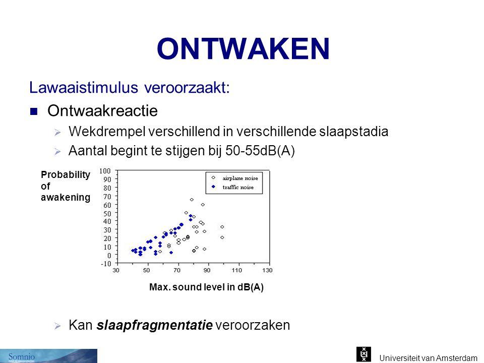 Universiteit van Amsterdam Arousals Lawaaistimulus veroorzaakt: EEG-Arousal (Verandering in hersenaktiviteit zonder ontwaken)  Beginnen al bij een 5 dB(A) lager dan ontwaakreactie  Leiden ook vaak tot verandering van slaapdiepte richting lichtere slaap  Kunnen, evenals ontwaakreacties, slaapfragmentatie veroorzaken  Maar: arousals kunnen ook 'natuurlijk' zijn Arousals en korte ontwaakreacties worden meestal niet bewust door de slaper onthouden.