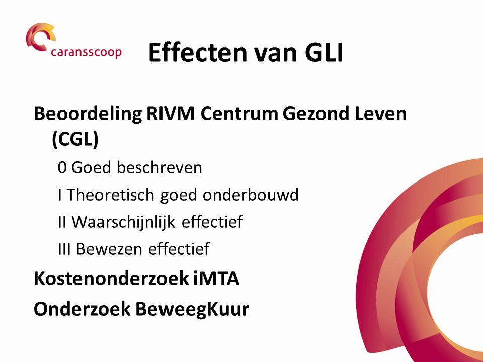 Effecten van GLI Beoordeling RIVM Centrum Gezond Leven (CGL) 0 Goed beschreven I Theoretisch goed onderbouwd II Waarschijnlijk effectief III Bewezen effectief Kostenonderzoek iMTA Onderzoek BeweegKuur
