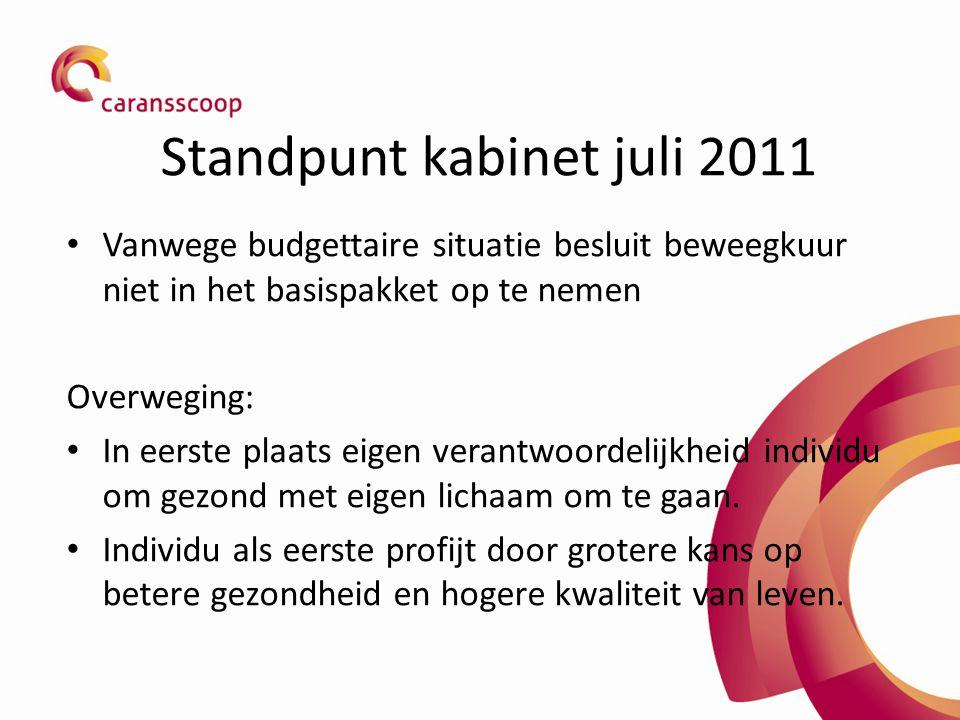 Standpunt kabinet juli 2011 Vanwege budgettaire situatie besluit beweegkuur niet in het basispakket op te nemen Overweging: In eerste plaats eigen verantwoordelijkheid individu om gezond met eigen lichaam om te gaan.