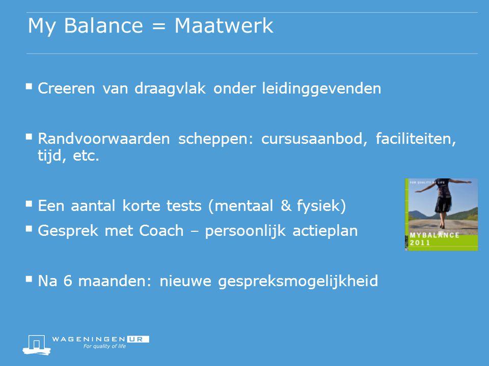 Beginsituatie in beeld brengen Loopbaan- Workability- Werkbeleving -Werkomstandigheden - Leefstijl Consulent - Uitslagen bespreken - Werkplan regie medewerker Uitvoeren Werkplan met individuele begeleiding en consulent - Loopbaanplanning - R&O training - Gezondheidsbevorderende cursus - Bewegen - (stoppen met) Roken - Alcohol - Voeding - Ontspanning Gedragsverandering - Stages of change Eindsituatie in beeld brengen - Opbrengsten - Evaluatie Blok I Blok II Blok III Werkmodel My Balance 2.0