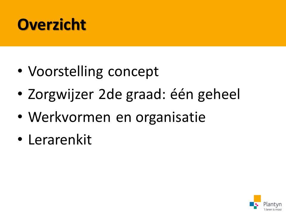 Overzicht Voorstelling concept Zorgwijzer 2de graad: één geheel Werkvormen en organisatie Lerarenkit