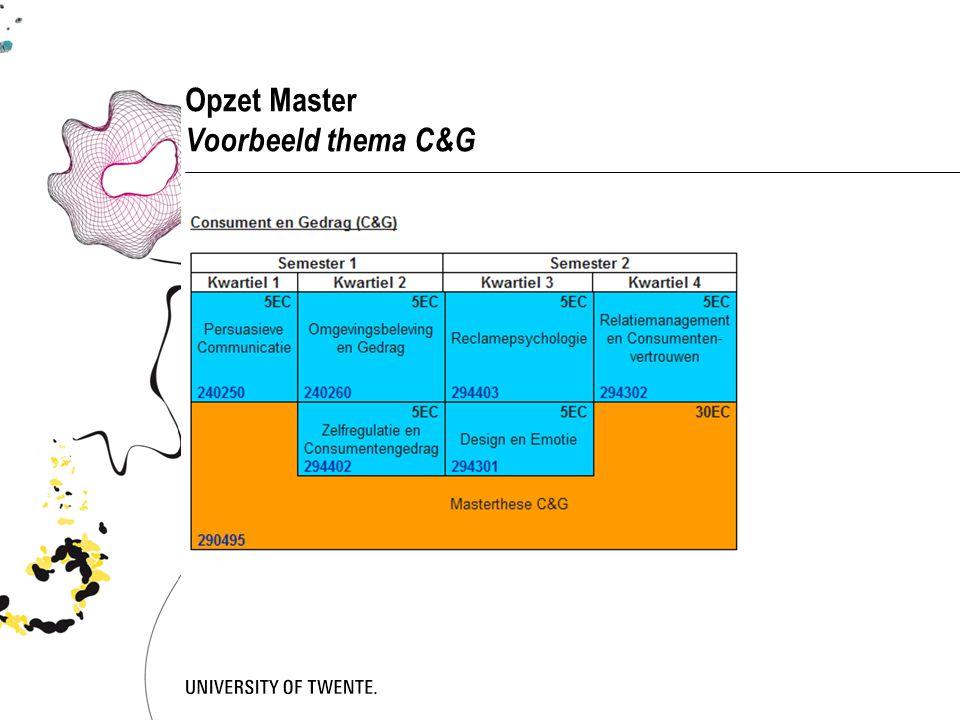 Opzet Master Voorbeeld thema C&G