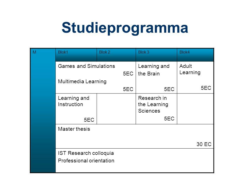 Studieprogramma MBlok1Blok 2Blok 3Blok4 Games and Simulations 5EC Multimedia Learning 5EC Learning and the Brain 5EC Adult Learning 5EC Learning and I