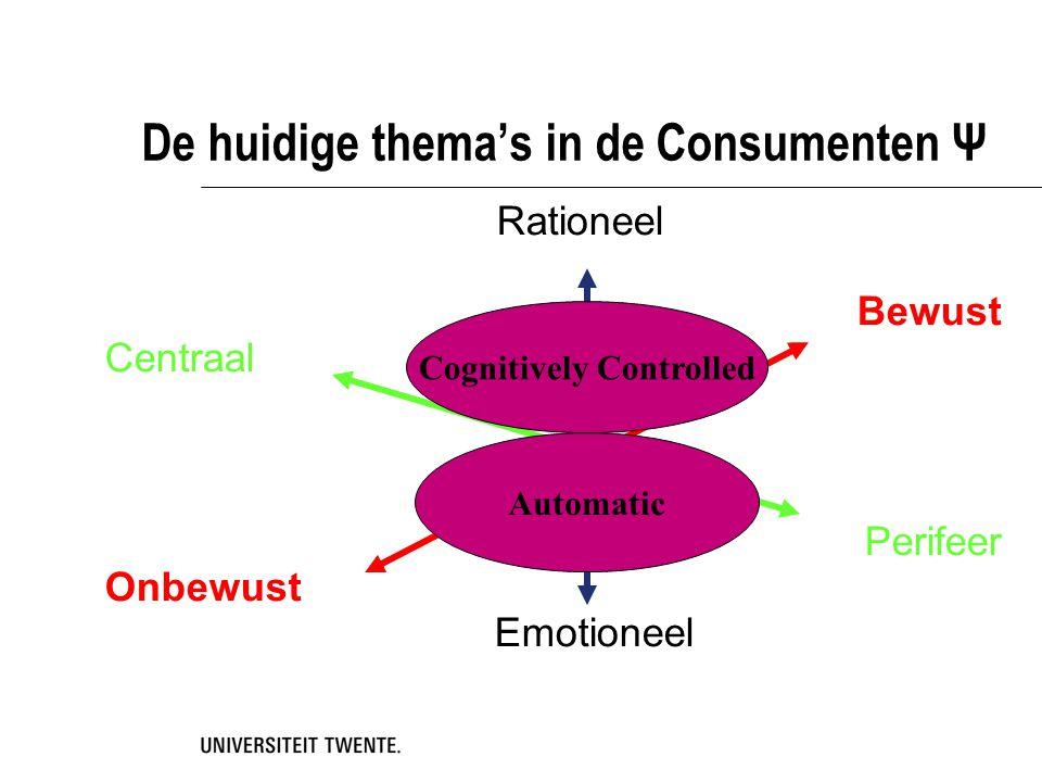 De huidige thema's in de Consumenten Ψ Rationeel Bewust Centraal Perifeer Onbewust Emotioneel Cognitively Controlled Automatic