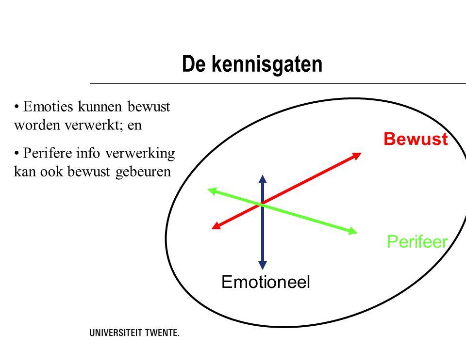 De kennisgaten Bewust Perifeer Emotioneel Emoties kunnen bewust worden verwerkt; en Perifere info verwerking kan ook bewust gebeuren