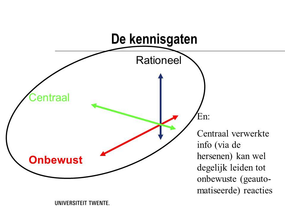De kennisgaten Rationeel Centraal Onbewust En: Centraal verwerkte info (via de hersenen) kan wel degelijk leiden tot onbewuste (geauto- matiseerde) re
