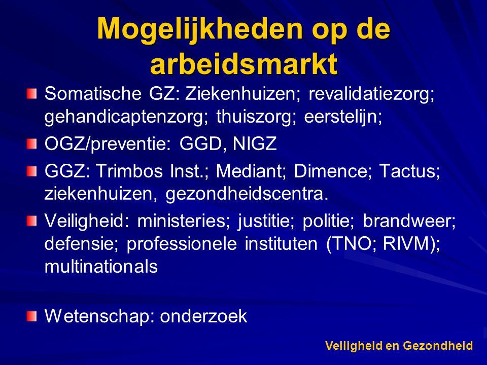 Mogelijkheden op de arbeidsmarkt Somatische GZ: Ziekenhuizen; revalidatiezorg; gehandicaptenzorg; thuiszorg; eerstelijn; OGZ/preventie: GGD, NIGZ GGZ: