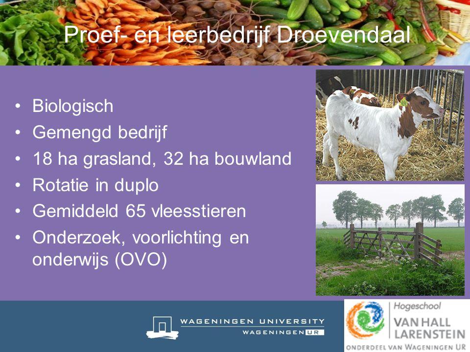 Proef- en leerbedrijf Droevendaal Biologisch Gemengd bedrijf 18 ha grasland, 32 ha bouwland Rotatie in duplo Gemiddeld 65 vleesstieren Onderzoek, voor