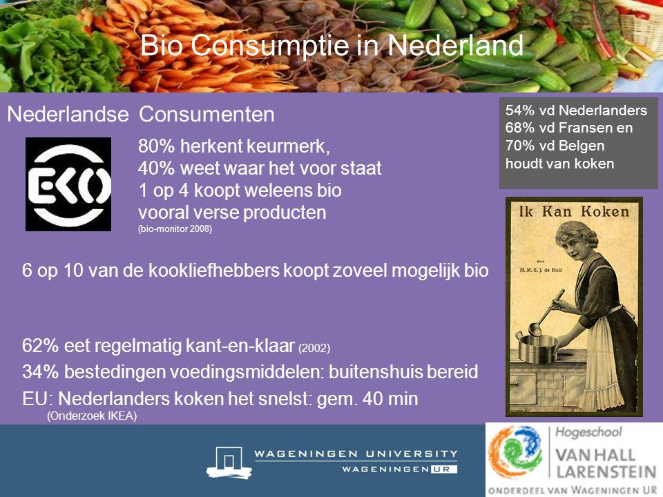 Bio Consumptie in Nederland 6 op 10 van de kookliefhebbers koopt zoveel mogelijk bio 62% eet regelmatig kant-en-klaar (2002) 34% bestedingen voedingsm