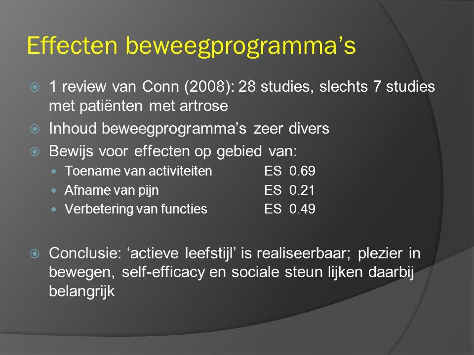 Effecten beweegprogramma's  1 review van Conn (2008): 28 studies, slechts 7 studies met patiënten met artrose  Inhoud beweegprogramma's zeer divers  Bewijs voor effecten op gebied van: Toename van activiteitenES 0.69 Afname van pijnES 0.21 Verbetering van functiesES 0.49  Conclusie: 'actieve leefstijl' is realiseerbaar; plezier in bewegen, self-efficacy en sociale steun lijken daarbij belangrijk