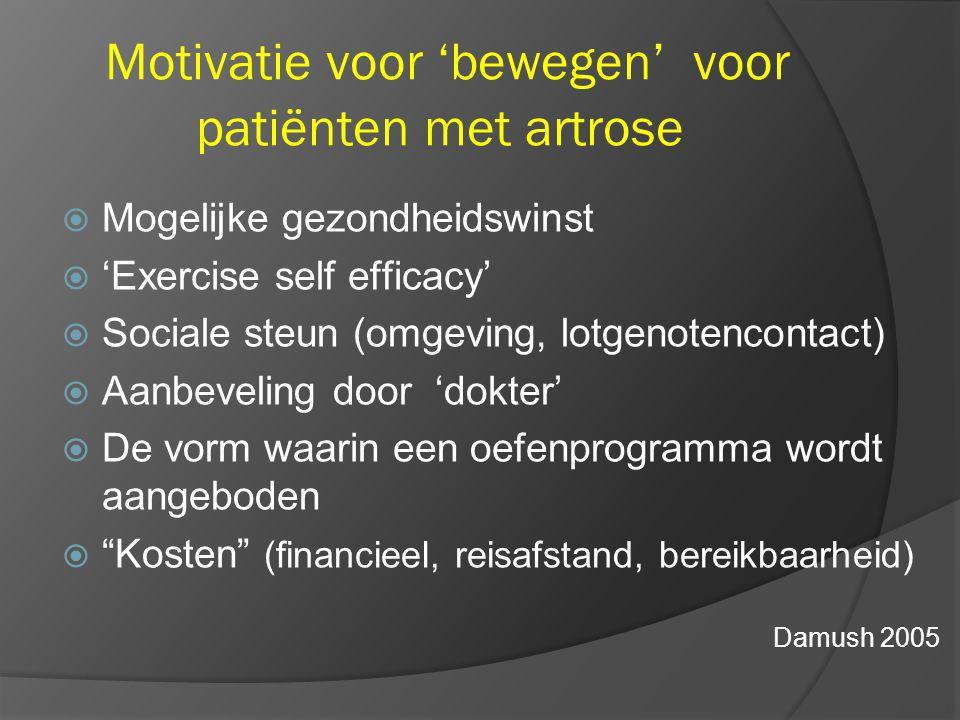 Motivatie voor 'bewegen' voor patiënten met artrose  Mogelijke gezondheidswinst  'Exercise self efficacy'  Sociale steun (omgeving, lotgenotencontact)  Aanbeveling door 'dokter'  De vorm waarin een oefenprogramma wordt aangeboden  Kosten (financieel, reisafstand, bereikbaarheid) Damush 2005