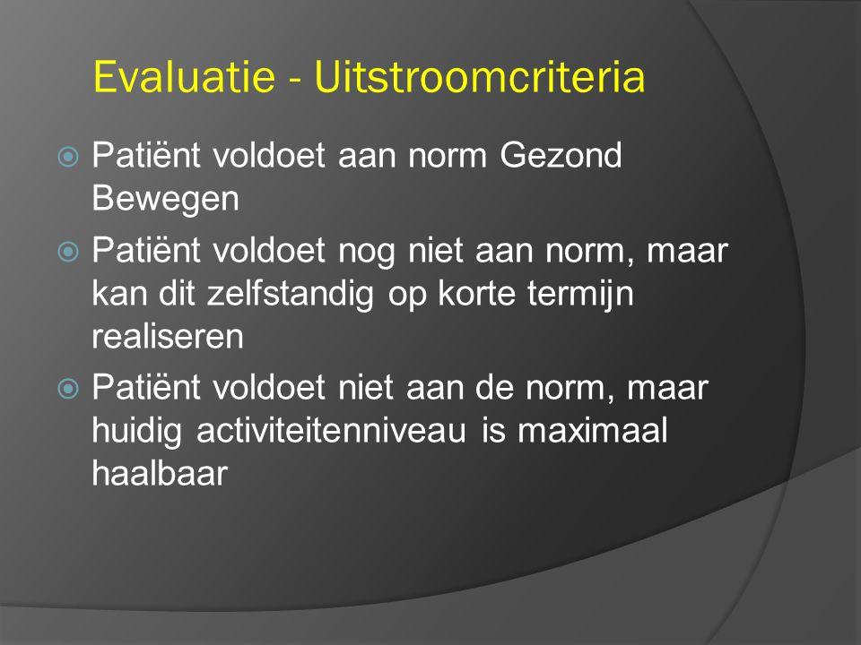 Evaluatie - Uitstroomcriteria  Patiënt voldoet aan norm Gezond Bewegen  Patiënt voldoet nog niet aan norm, maar kan dit zelfstandig op korte termijn