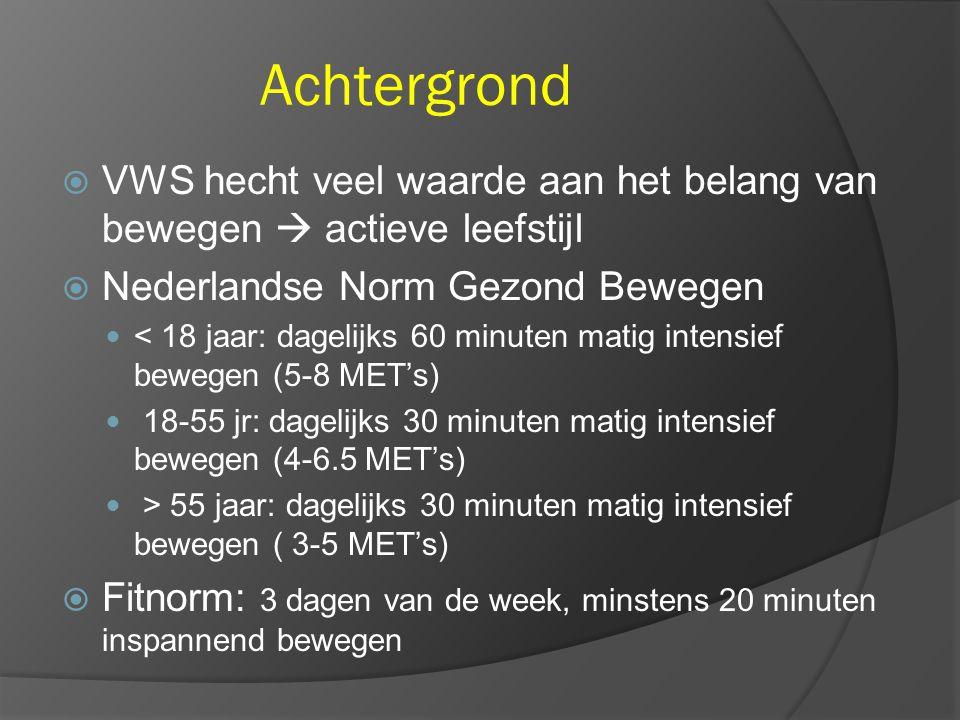 Achtergrond  VWS hecht veel waarde aan het belang van bewegen  actieve leefstijl  Nederlandse Norm Gezond Bewegen < 18 jaar: dagelijks 60 minuten matig intensief bewegen (5-8 MET's) 18-55 jr: dagelijks 30 minuten matig intensief bewegen (4-6.5 MET's) > 55 jaar: dagelijks 30 minuten matig intensief bewegen ( 3-5 MET's)  Fitnorm: 3 dagen van de week, minstens 20 minuten inspannend bewegen