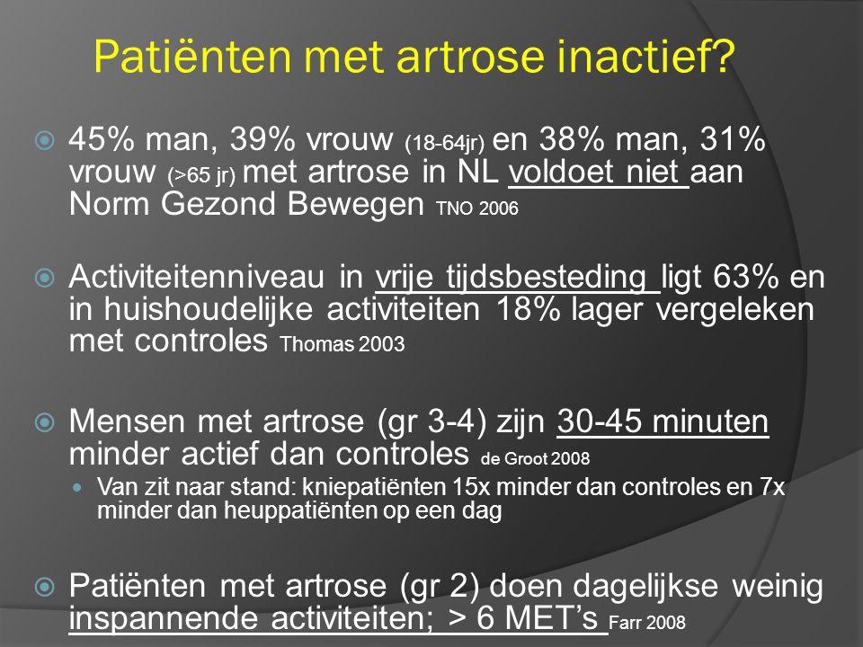 Patiënten met artrose inactief?  45% man, 39% vrouw (18-64jr) en 38% man, 31% vrouw (>65 jr) met artrose in NL voldoet niet aan Norm Gezond Bewegen T