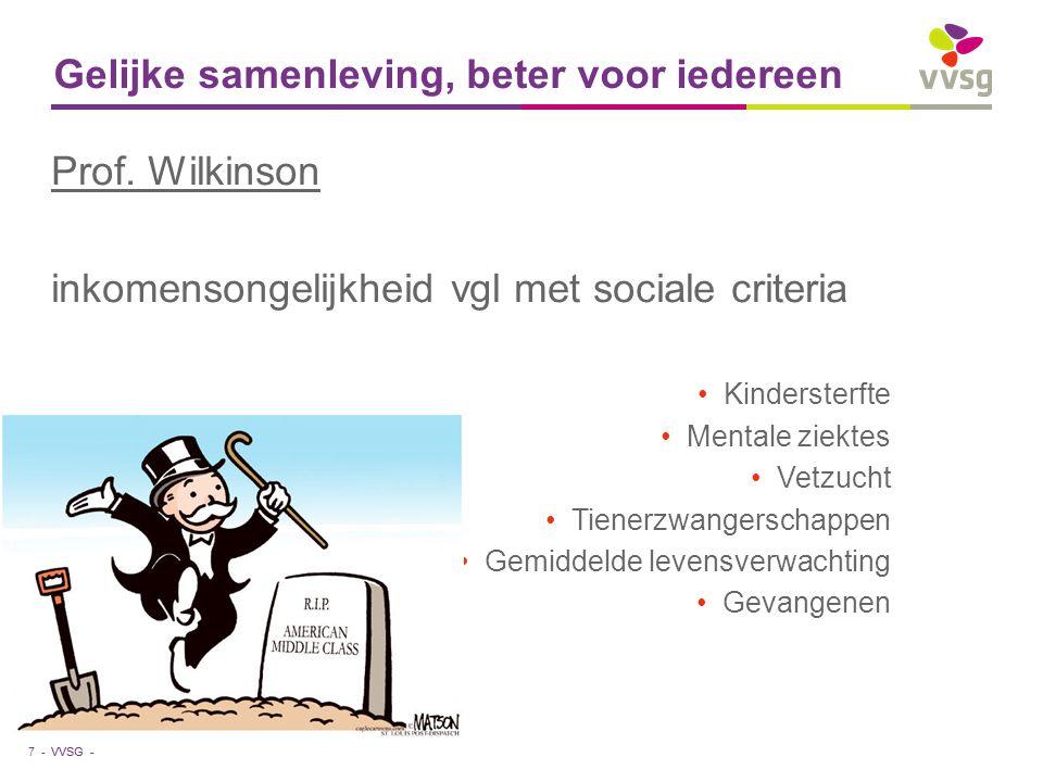 VVSG - Gelijke samenleving, beter voor iedereen Prof. Wilkinson inkomensongelijkheid vgl met sociale criteria Kindersterfte Mentale ziektes Vetzucht T