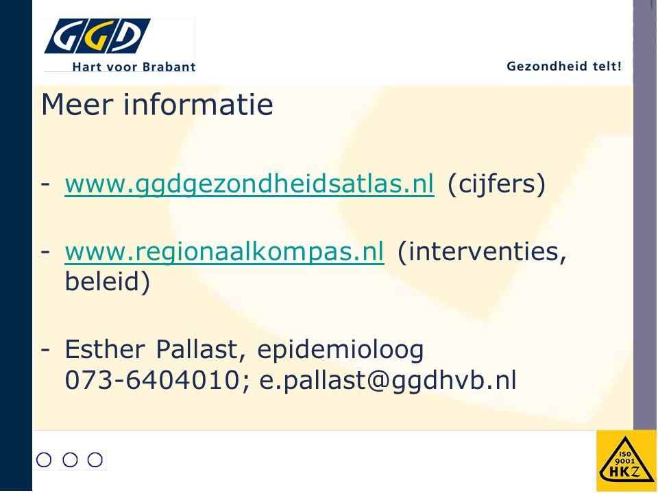 Meer informatie -www.ggdgezondheidsatlas.nl (cijfers)www.ggdgezondheidsatlas.nl -www.regionaalkompas.nl (interventies, beleid)www.regionaalkompas.nl -Esther Pallast, epidemioloog 073-6404010; e.pallast@ggdhvb.nl